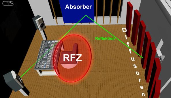 Screen3 RFZ_