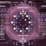 soundemote-rhythm_and_pitch_generator